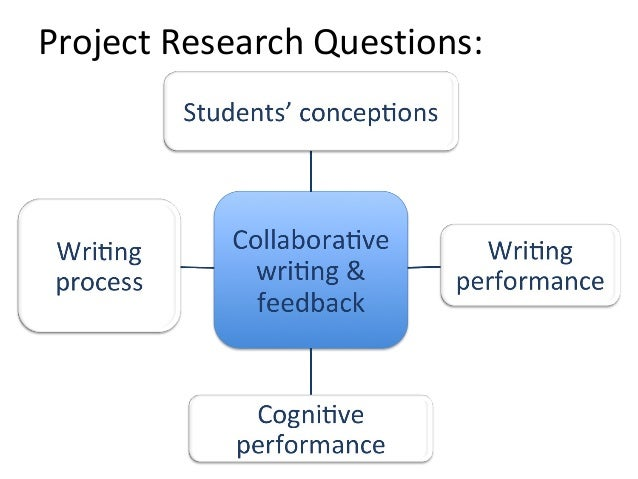 collaboration quiz essay Teamwork involves working confidently within a group, contributing your own ideas effectively, taking a share of the responsibility,.