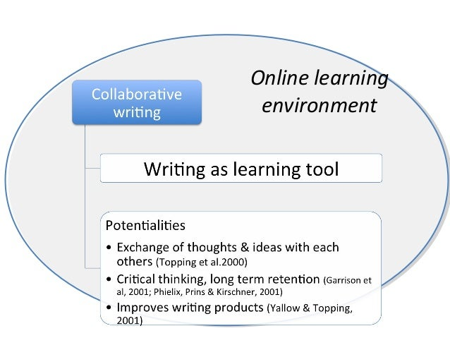online writing collaboration For writing for teaching for universities  plans and pricing  assignments can be completed online and submitted back to you with a single click.