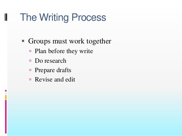collaborative writing process Collaborative writing involves two or more persons working together to produce a written document and is a significant component of work in the business world.