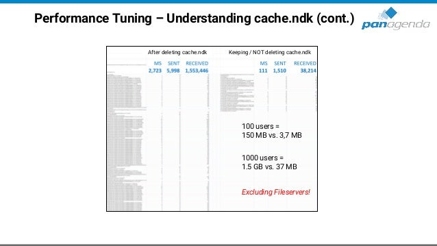 Performance Tuning – Understanding cache.ndk (cont.) 100 users = 150 MB vs. 3,7 MB 1000 users = 1.5 GB vs. 37 MB Excluding...