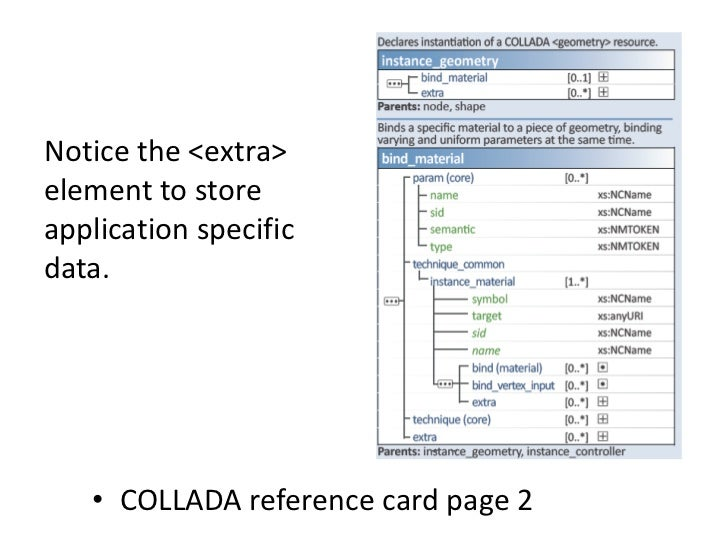Notice the <extra> element to store application specific data. <br />COLLADA reference card page 2<br />