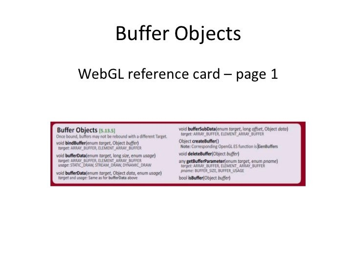 Buffer Objects<br />WebGL reference card – page 1<br />
