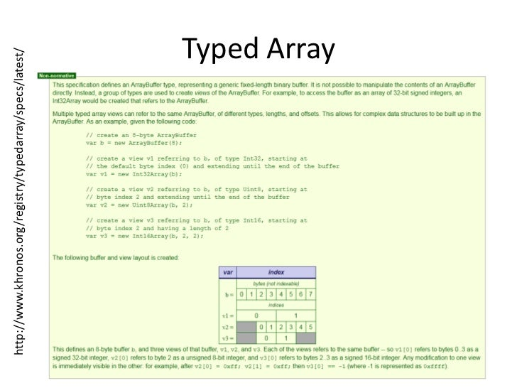 Typed Array<br />http://www.khronos.org/registry/typedarray/specs/latest/<br />