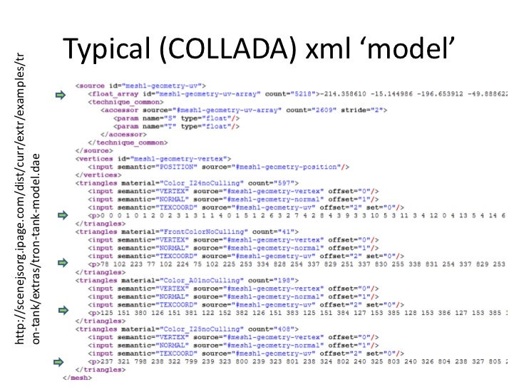 Typical (COLLADA) xml 'model'<br />http://scenejsorg.ipage.com/dist/curr/extr/examples/tron-tank/extras/tron-tank-model.da...