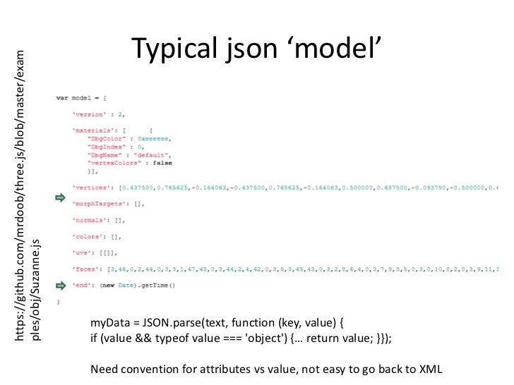 Typical json 'model'<br />https://github.com/mrdoob/three.js/blob/master/examples/obj/Suzanne.js<br />myData = JSON.parse(...