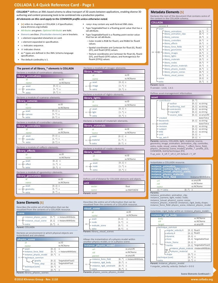 COLLADA 1.4 Quick Reference Card - Page 1 COLLADA™ defines an XML-based schema to allow transport of 3D assets between app...