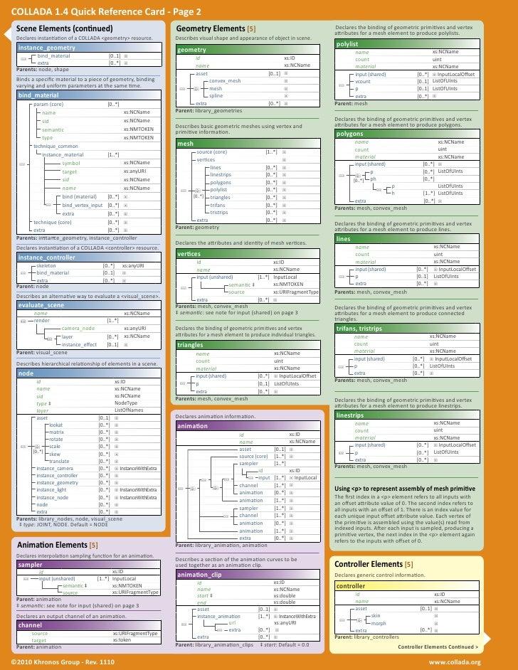 Collada Reference Card 1.4 Slide 2