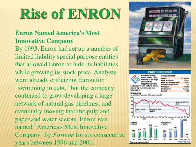 enron and the collapse of enron With the collapse, enron was revealed to be both an unbearable pressure cooker and a seat-of-the-pants operation since skilling had been the architect of the company's rise, he took the biggest.