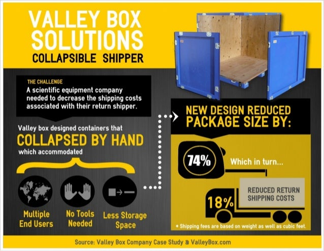 Collapsible Shipper Infographic