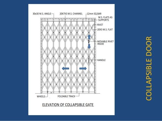 COLLAPSIBLE DOOR; 2. COLLAPSIBLEDOOR; 3.  sc 1 st  SlideShare & Collapsible door