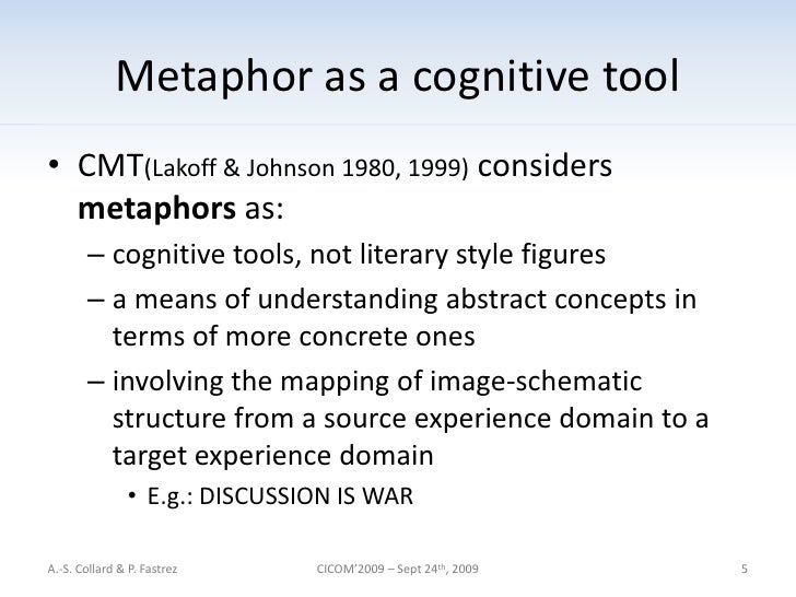 A Model Of The Role Of Conceptual Metaphors In Hypermedia Comprehen