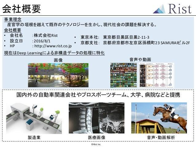 製造業目視検査へのDeepLearningを用いた事例集 Slide 3