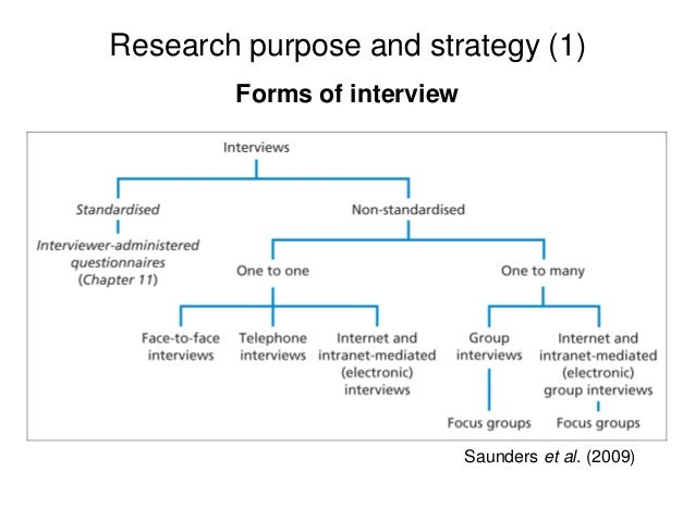 saunders et al research methods Get this from a library research methods for business students [m n k saunders philip lewis adrian thornhill] -- this is a comprehensive introduction to research.