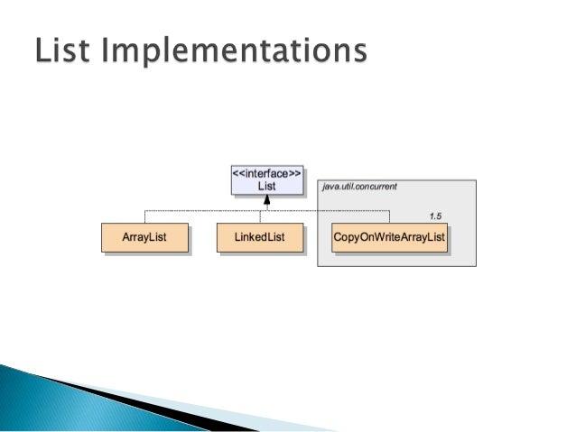 Java copy on write arraylist c#
