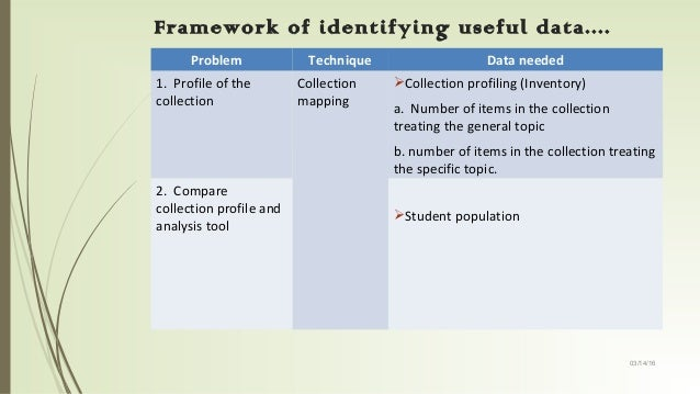 an analysis of the topic of the cd collection The music cd collection and establish simplified specifications  well as an  analysis of collection and circulation statistics gathered from director's   heading for original cataloguing to improve subject and/or keyword.