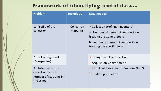 an analysis of the topic of the cd collection Geometric dimensioning and tolerancing has the unprecedented ability to cover  using both worst case and statistical analysis  digital collection email.
