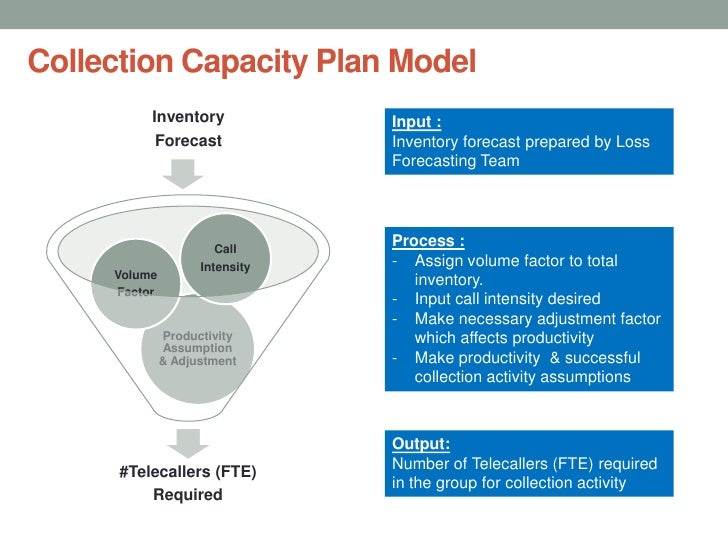 Collection Capacity Planning
