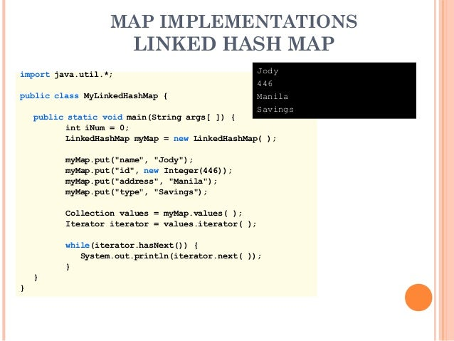 iterate a map in java