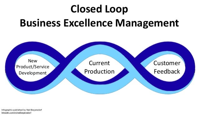 A Collection of Quotes in Business Excellence, Quality, and Change Slide 3