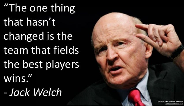 Jack Welch Quotes A Collection of Quotes from Jack Welch Jack Welch Quotes