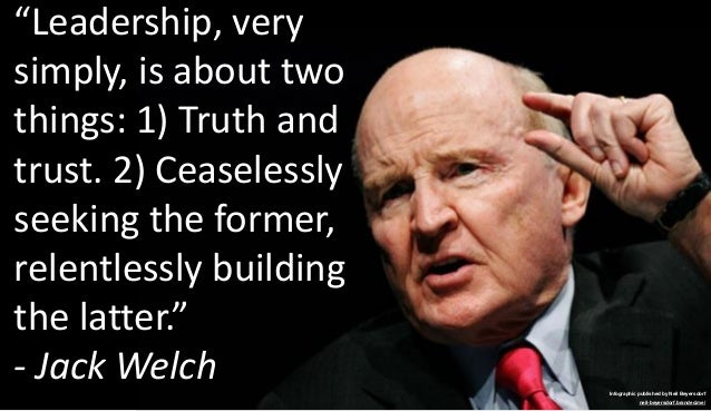A Collection Of Quotes From Jack Welch