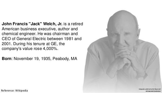 A Collection of Quotes from Jack Welch Slide 2