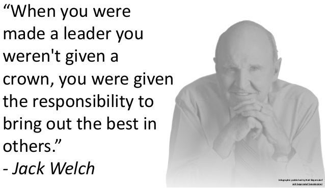 A Collection of Quotes from Jack Welch Slide 3