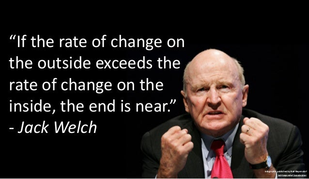 Jack Welch Quotes Entrancing A Collection Of Quotes From Jack Welch