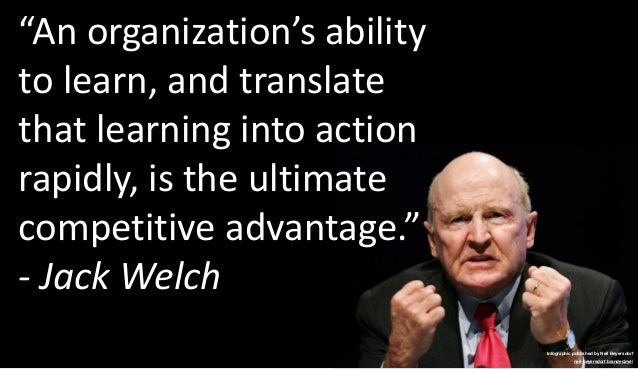 Jack Welch Quotes Fair A Collection Of Quotes From Jack Welch