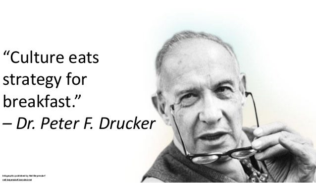 A Collection of Quotes from Peter F. Drucker