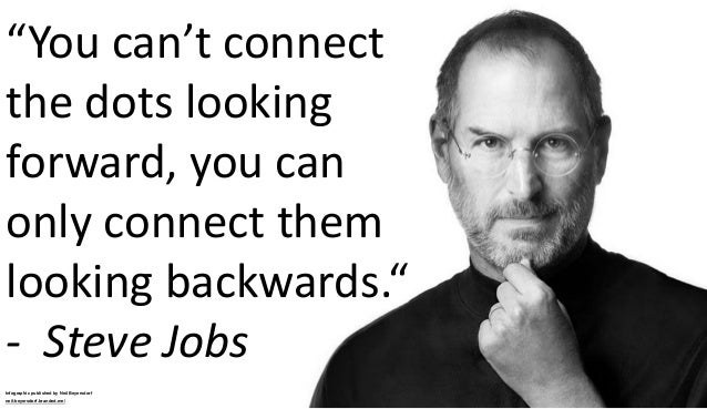 connecting the dots steve jobs pdf