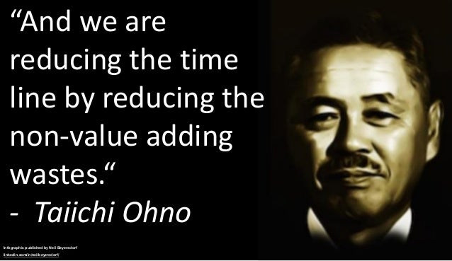 """""""And we are reducing the time line by reducing the non-value adding wastes."""" - Taiichi Ohno Infographic published by Neil ..."""