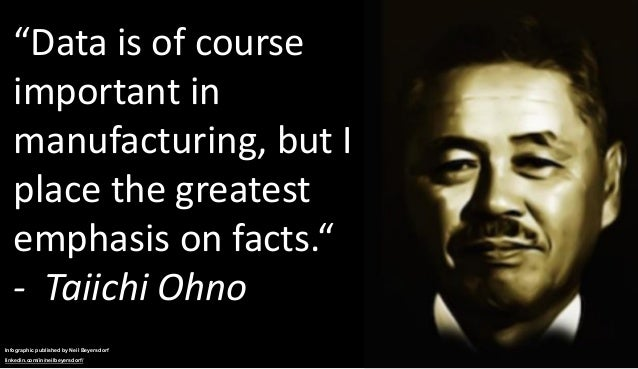 """""""Data is of course important in manufacturing, but I place the greatest emphasis on facts."""" - Taiichi Ohno Infographic pub..."""