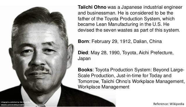 Taiichi Ohno - Lean Manufacturing and Six Sigma Definitions