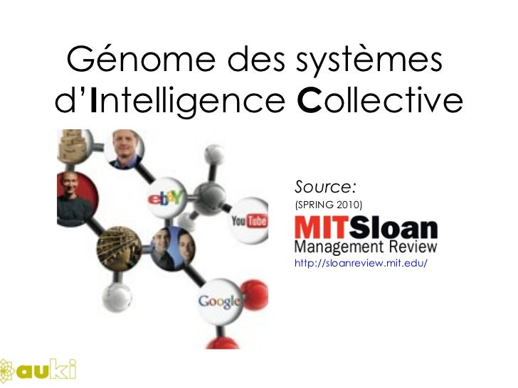 Génome des systèmes  d' I ntelligence  C ollective Source: (SPRING 2010) http://sloanreview.mit.edu/