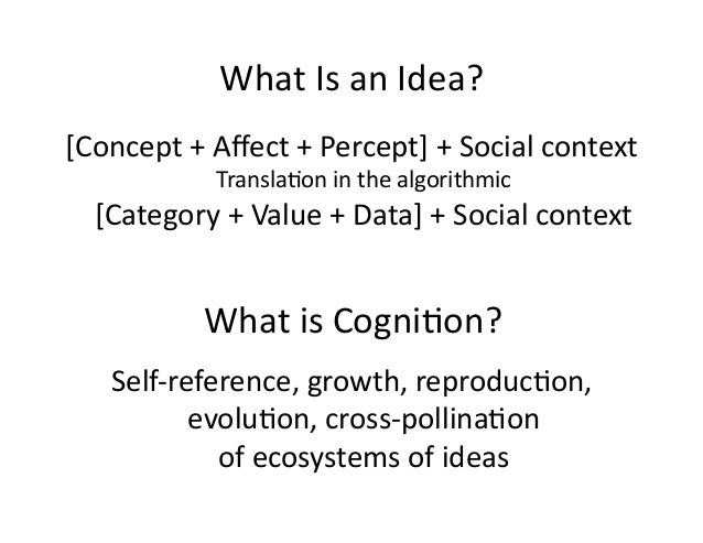 What  Is  an  Idea?   [Concept  +  Affect  +  Percept]  +  Social  context   Transla&on  in  th...