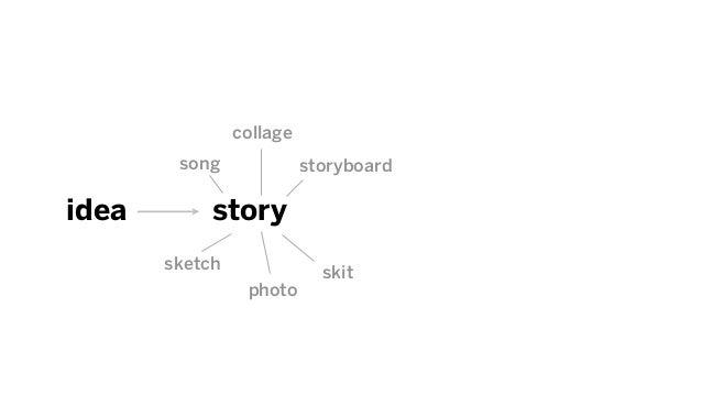 MAKE: Storyboarding 101 from analogcommunity to digital scale