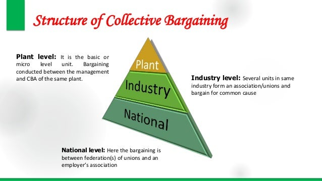 collective bargaining case study good management or bargaining in bad faith Cba collective bargaining agreements a collective bargaining agreement collectively sets the terms on which an employer offers individual work contracts to each of its employees in the bargaining unit.