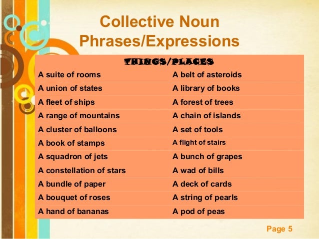 Collective Noun Phrases/Expressions THINGS/PLACES A suite of rooms  A belt of asteroids  A union of states  A library of b...