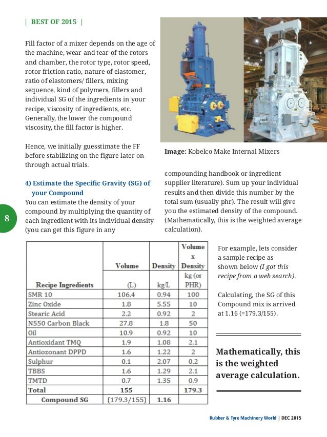 14   BEST OF 2015   Rubber  Tyre Machinery World DEC 2015  Should You Do Single-Stage Mixing or Two-Stage Mixing? Image: B...