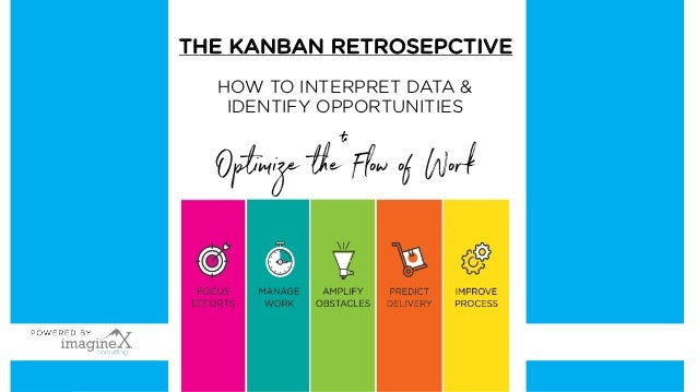 THE KANBAN RETROSEPCTIVE HOW TO INTERPRET DATA & IDENTIFY OPPORTUNITIES to Optimize the Flow of Work