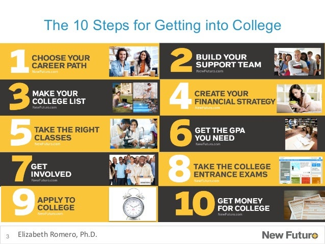 the steps to going to college Associate of science in professional studies at union university, a four-year, liberal arts, christian university located in jackson, tennessee, usa.