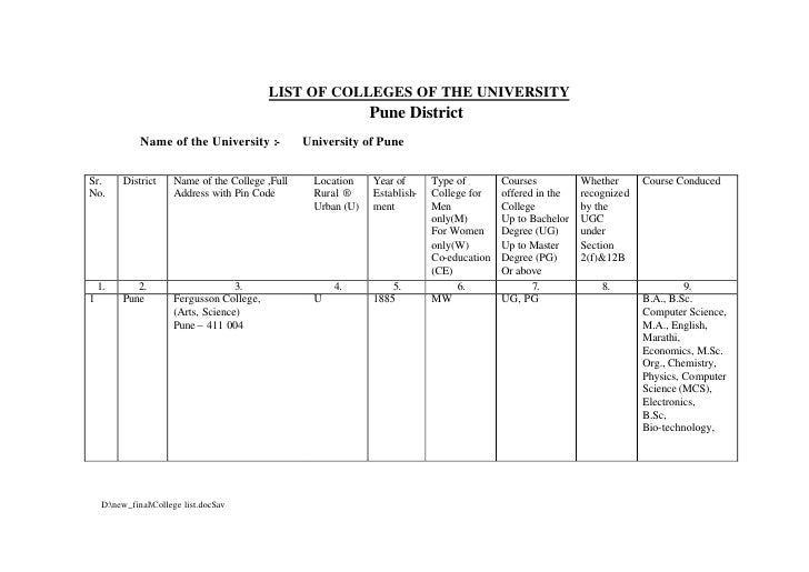 LIST OF COLLEGES OF THE UNIVERSITY                                                                  Pune District         ...