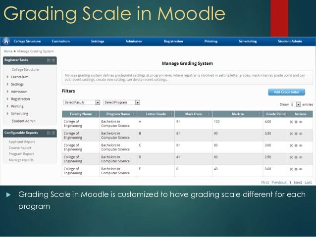 Grading Scale in Moodle Grading Scale in Moodle is customized to have grading scale different for eachprogram