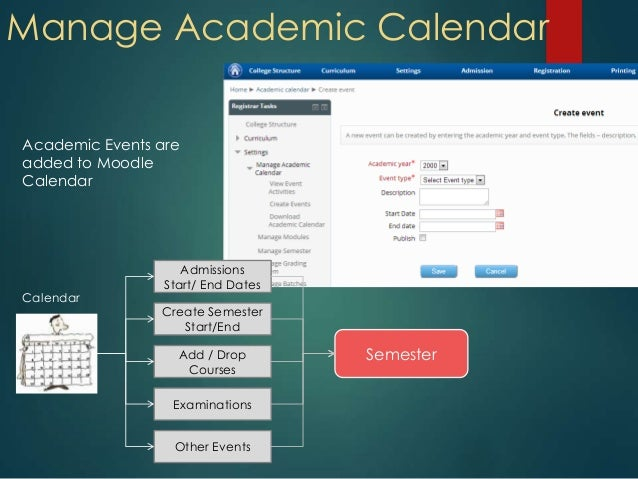 SemesterAdmissionsStart/ End DatesCreate SemesterStart/EndAdd / DropCoursesExaminationsOther EventsCalendarAcademic Events...