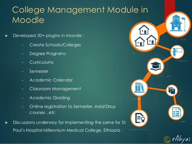 College Management Module inMoodle Developed 30+ plugins in Moodle :• Create Schools/Colleges• Degree Programs• Curriculu...