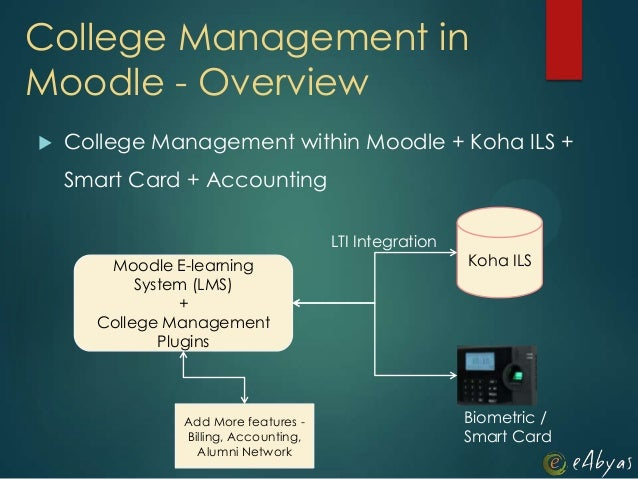 College Management inMoodle - Overview College Management within Moodle + Koha ILS +Smart Card + AccountingMoodle E-learn...