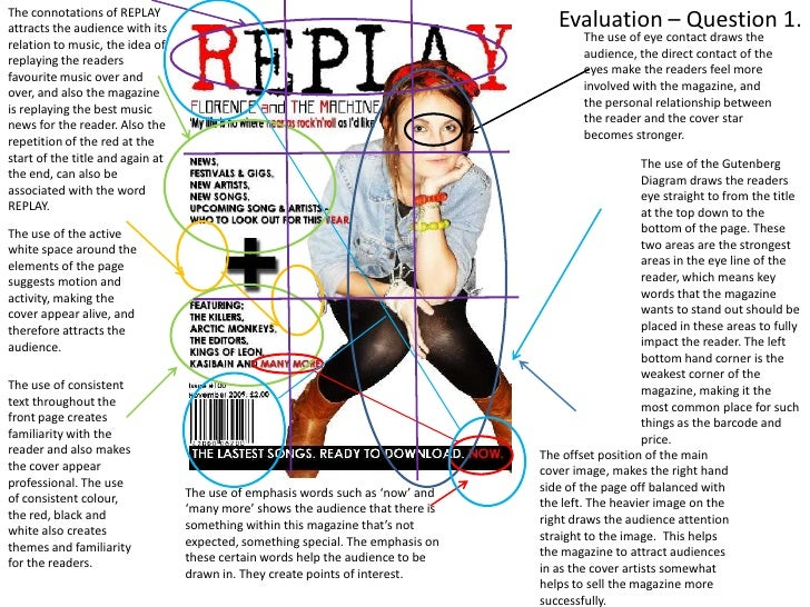 The connotations of REPLAY attracts the audience with its relation to music, the idea of replaying the readers favourite m...