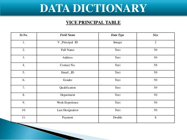 College mgmnt system for Data dictionary