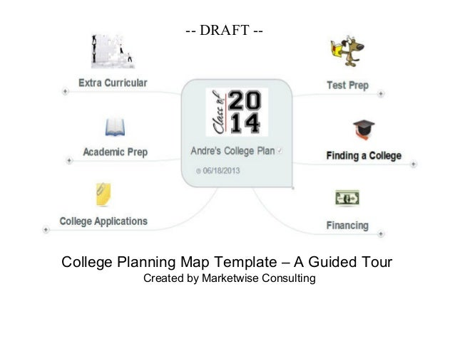 College Planning Map Template – A Guided TourCreated by Marketwise Consulting-- DRAFT --